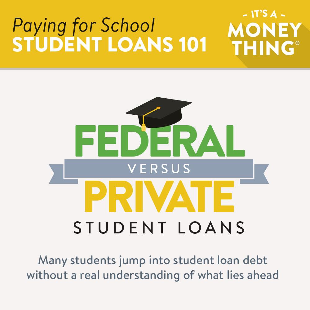 IAMT Student-Loans-101